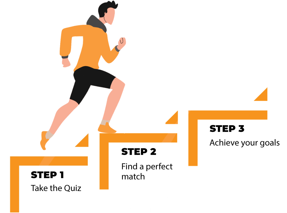 fmt-steps